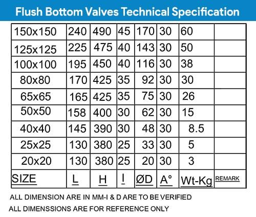Find here Flush Bottom Valve, Flush Bottom Outlet Valve manufacturers, Wholesaler, suppliers & exporters in India.